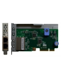 LENOVO DCG ThinkSystem 1Gb 2-port RJ45